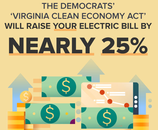 Virginia Clean Economy Act